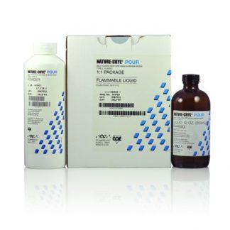 Denture Acrylic Resins